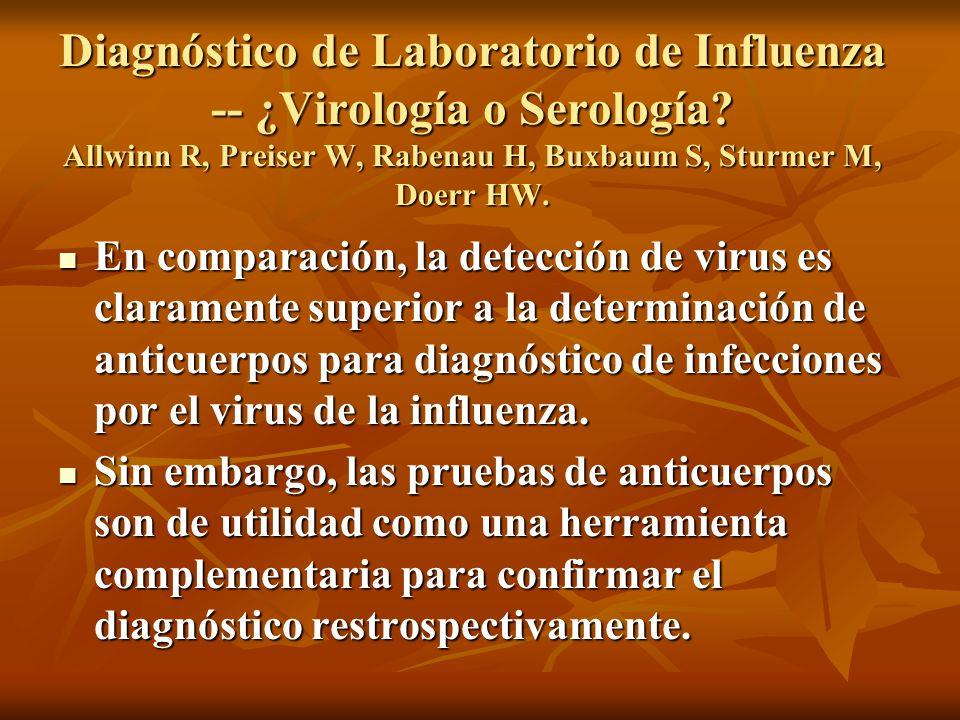 Diagnóstico de Laboratorio de Influenza -- ¿Virología o Serología