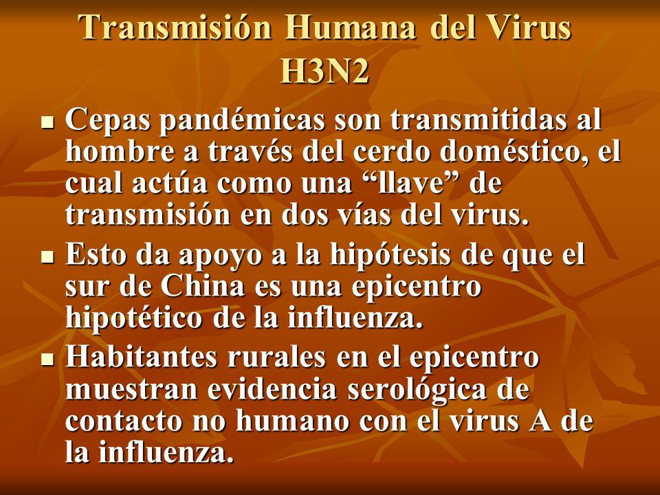 Transmisión Humana del Virus H3N2
