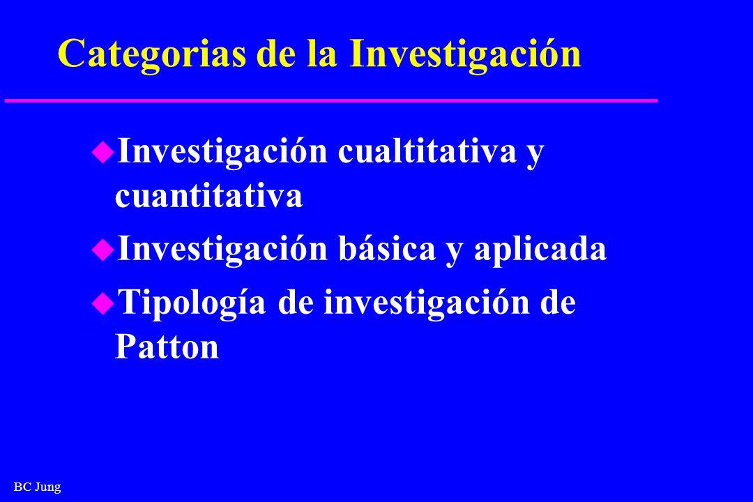 Categorias de la Investigación