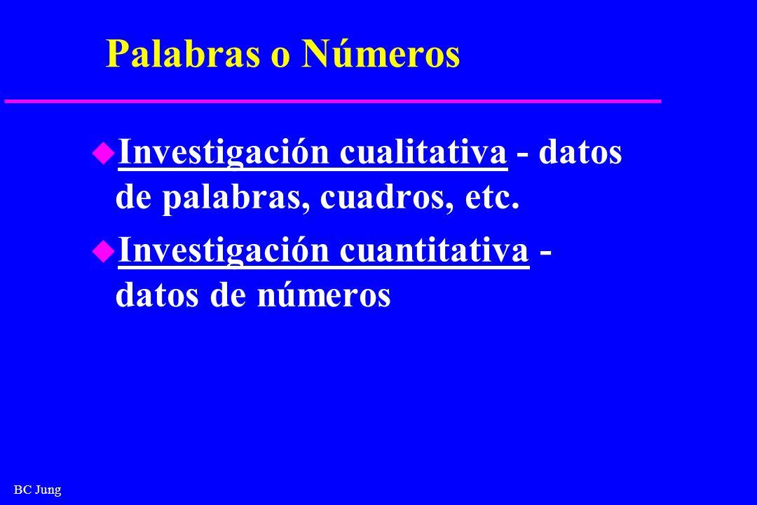 Palabras o Números Investigación cualitativa - datos de palabras, cuadros, etc. Investigación cuantitativa - datos de números.
