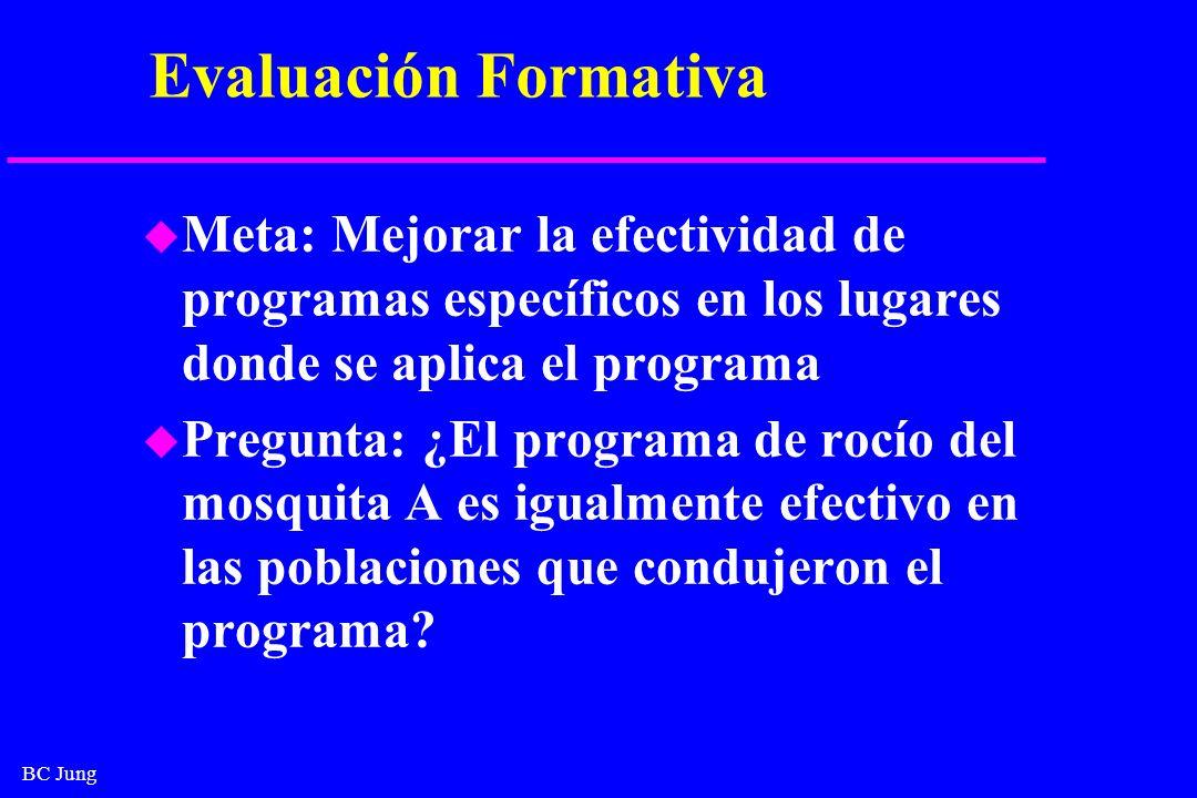 Evaluación Formativa Meta: Mejorar la efectividad de programas específicos en los lugares donde se aplica el programa.