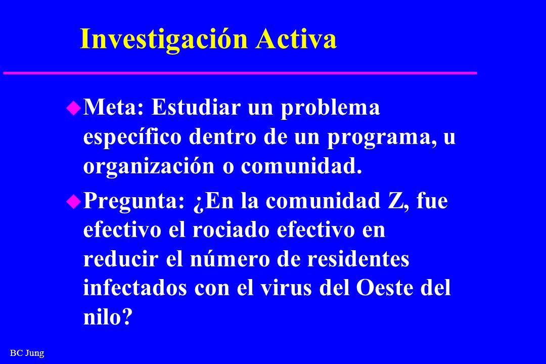 Investigación Activa Meta: Estudiar un problema específico dentro de un programa, u organización o comunidad.