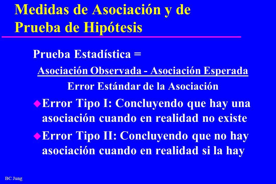Medidas de Asociación y de Prueba de Hipótesis