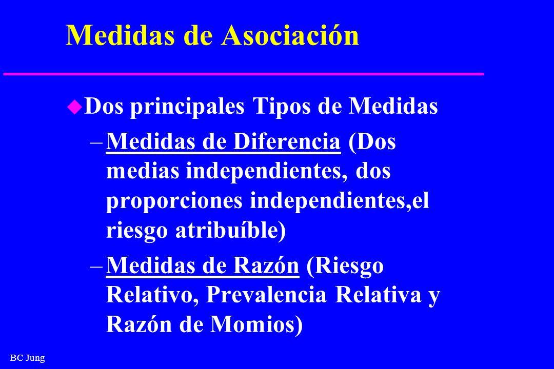 Medidas de Asociación Dos principales Tipos de Medidas
