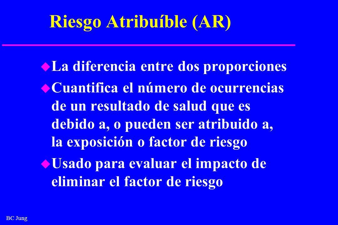 Riesgo Atribuíble (AR)