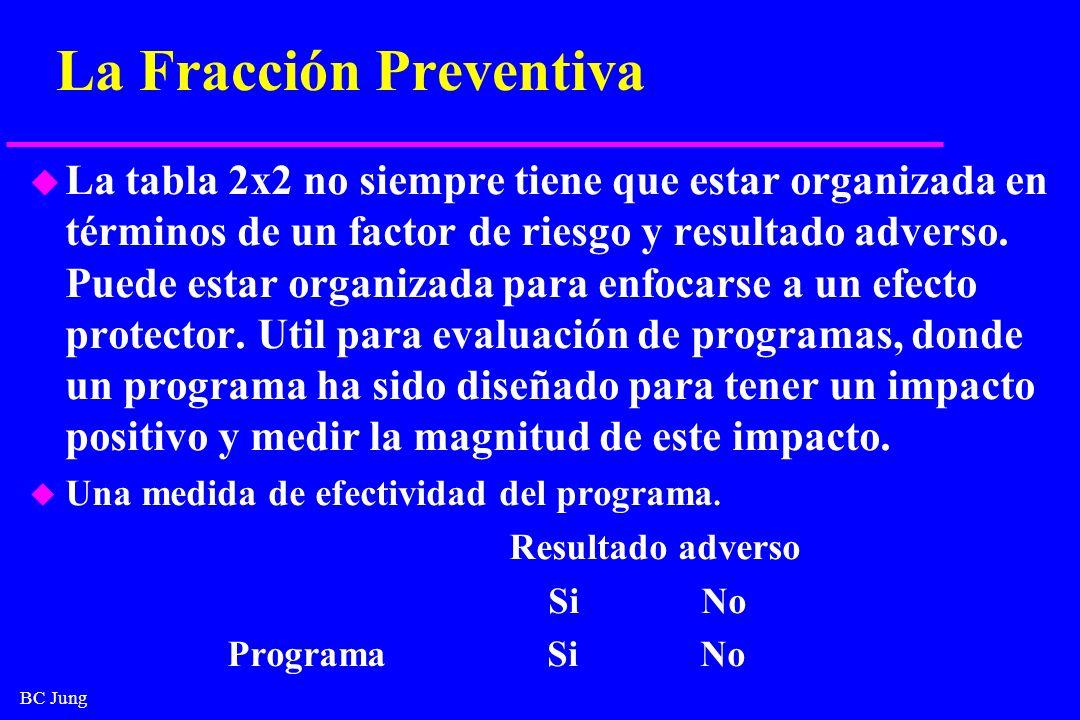 La Fracción Preventiva
