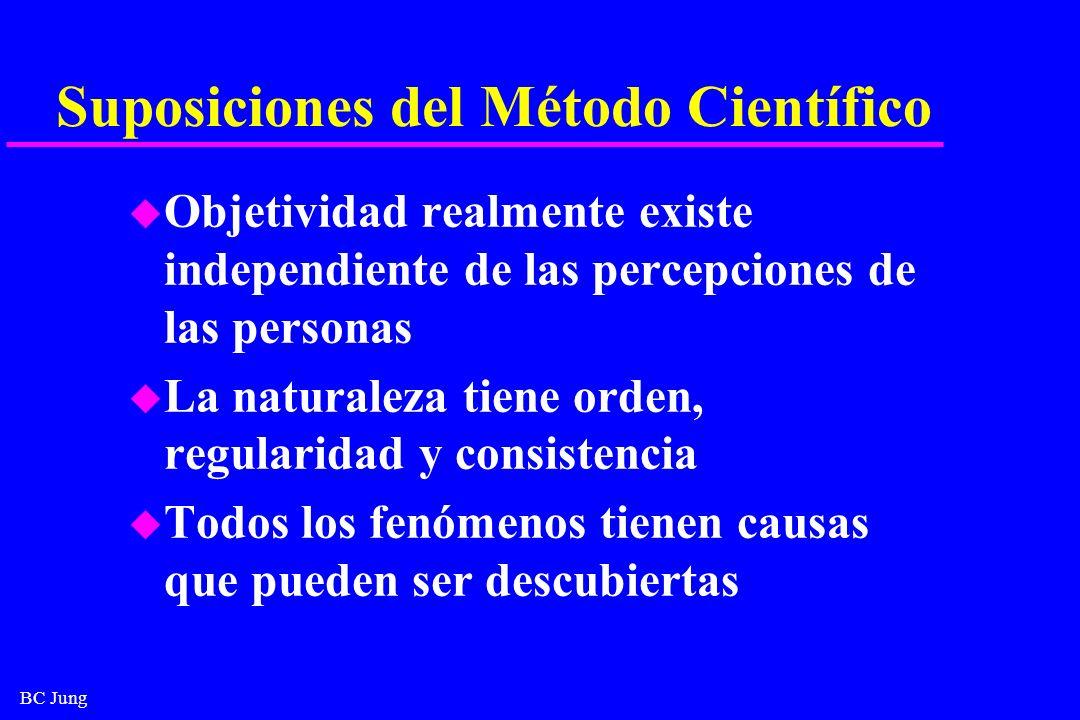 Suposiciones del Método Científico