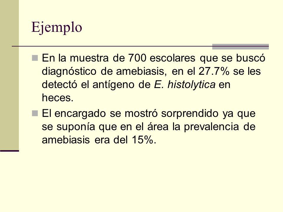 EjemploEn la muestra de 700 escolares que se buscó diagnóstico de amebiasis, en el 27.7% se les detectó el antígeno de E. histolytica en heces.