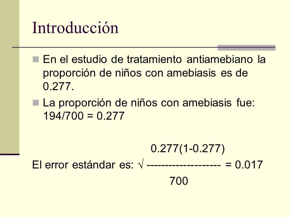 IntroducciónEn el estudio de tratamiento antiamebiano la proporción de niños con amebiasis es de 0.277.