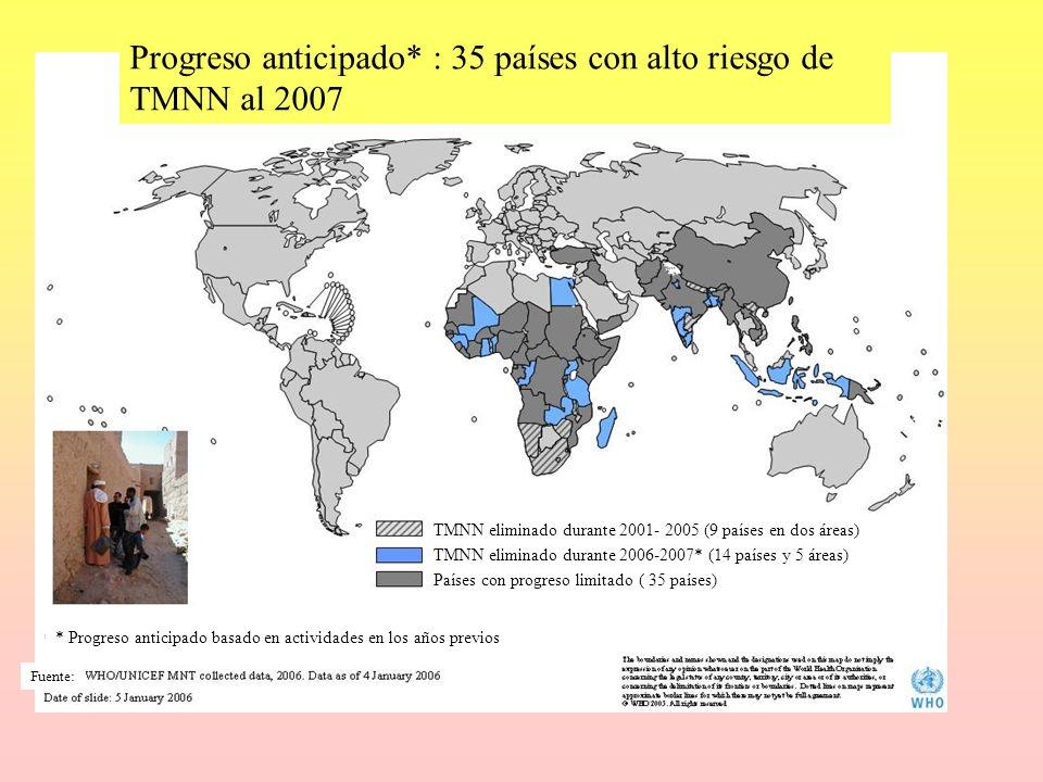 Progreso anticipado* : 35 países con alto riesgo de TMNN al 2007