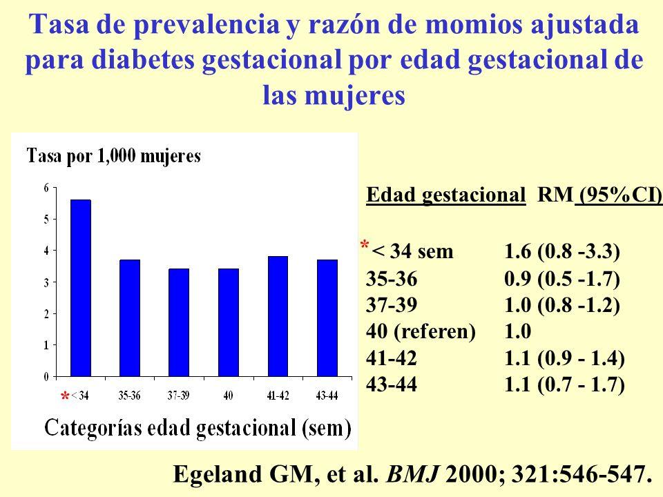 Tasa de prevalencia y razón de momios ajustada para diabetes gestacional por edad gestacional de las mujeres
