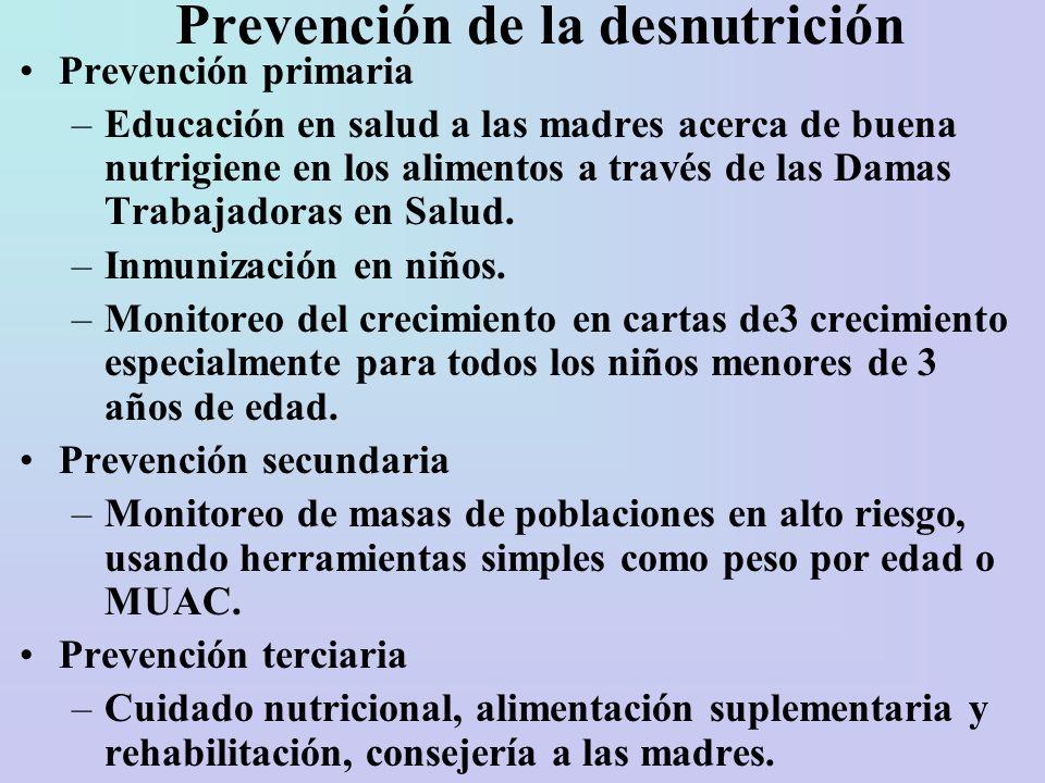 Prevención de la desnutrición
