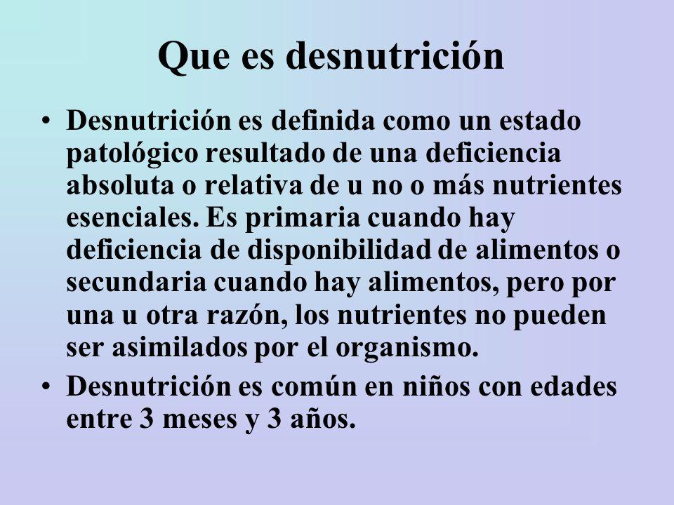 Que es desnutrición