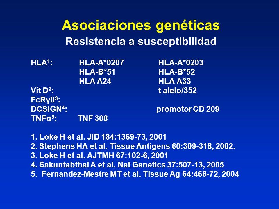 Asociaciones genéticas Resistencia a susceptibilidad