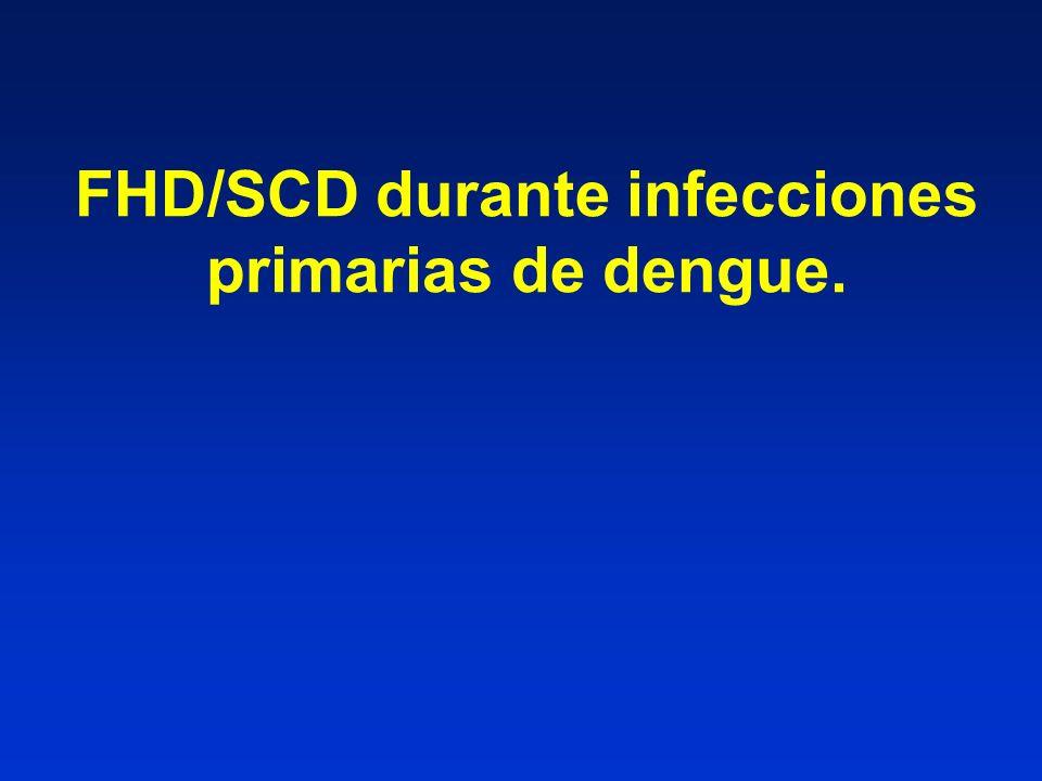 FHD/SCD durante infecciones primarias de dengue.
