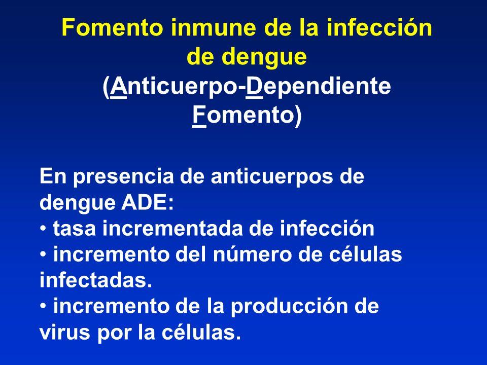 Fomento inmune de la infección de dengue (Anticuerpo-Dependiente Fomento)