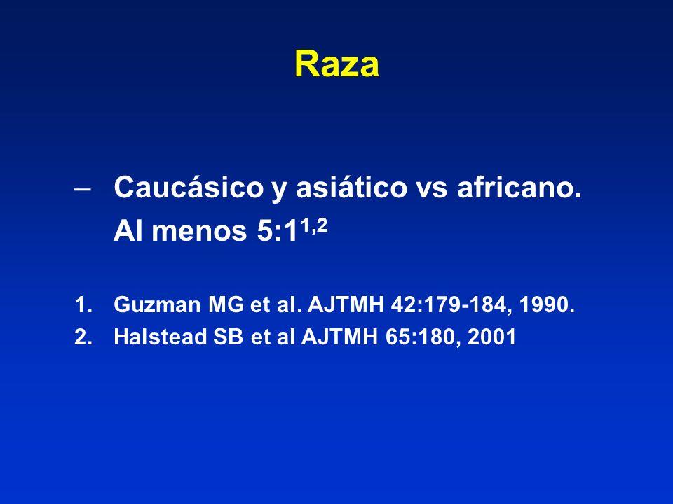 Raza Caucásico y asiático vs africano. Al menos 5:11,2