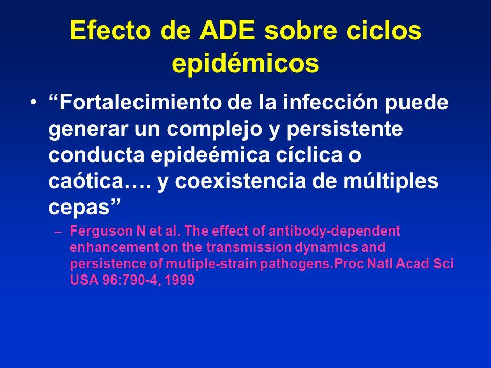 Efecto de ADE sobre ciclos epidémicos