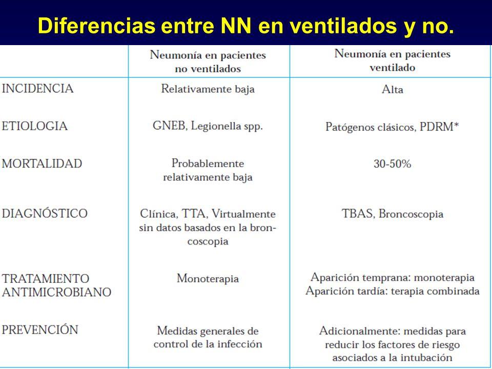 Diferencias entre NN en ventilados y no.