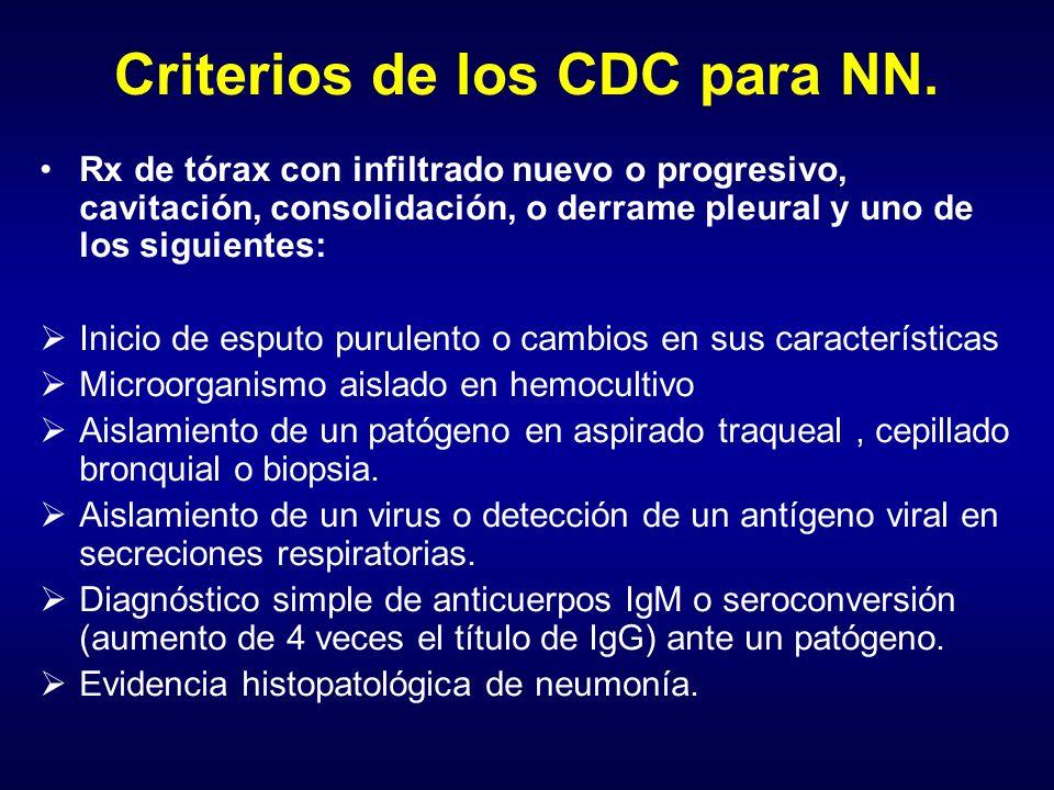 Criterios de los CDC para NN.