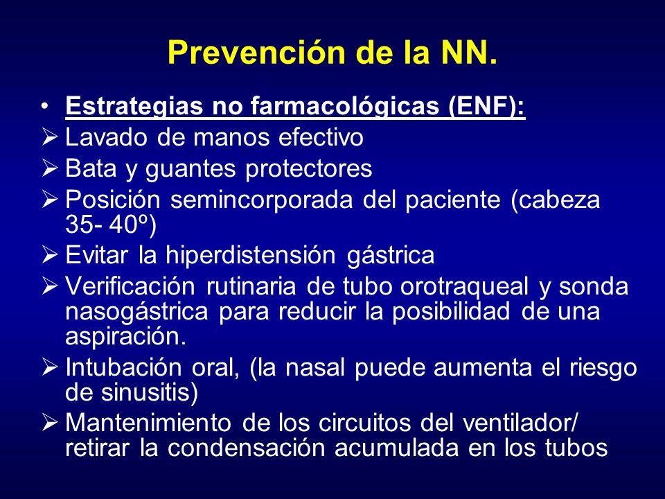 Prevención de la NN. Estrategias no farmacológicas (ENF):