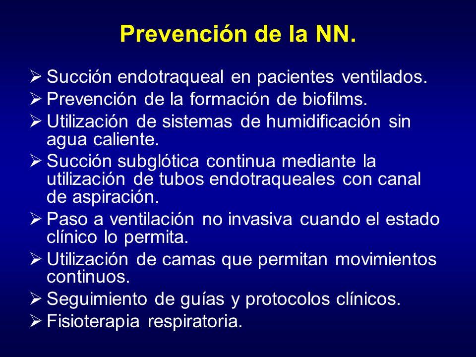Prevención de la NN. Succión endotraqueal en pacientes ventilados.