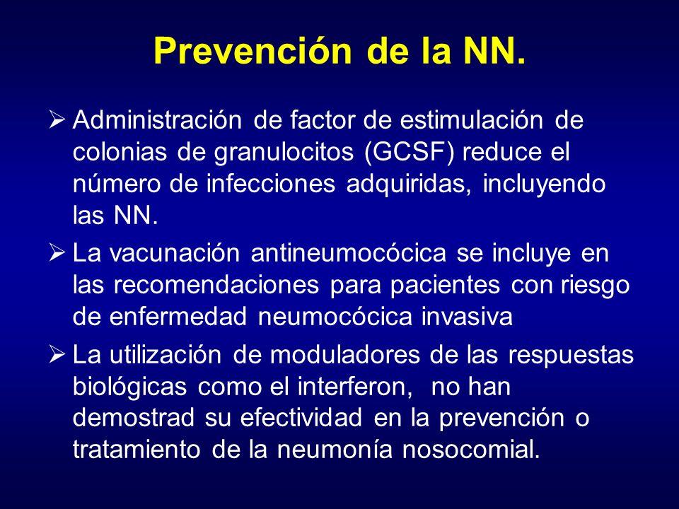 Prevención de la NN.