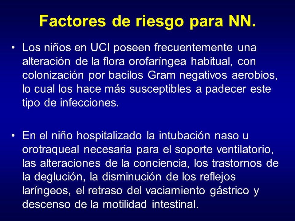Factores de riesgo para NN.