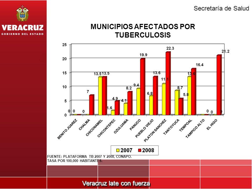 MUNICIPIOS AFECTADOS POR TUBERCULOSIS
