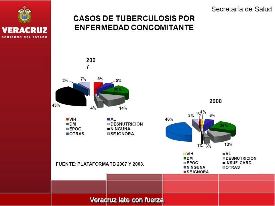 CASOS DE TUBERCULOSIS POR ENFERMEDAD CONCOMITANTE