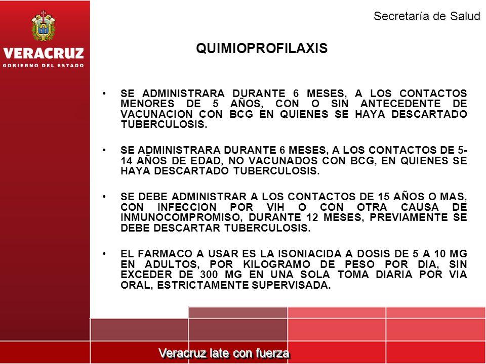 QUIMIOPROFILAXIS