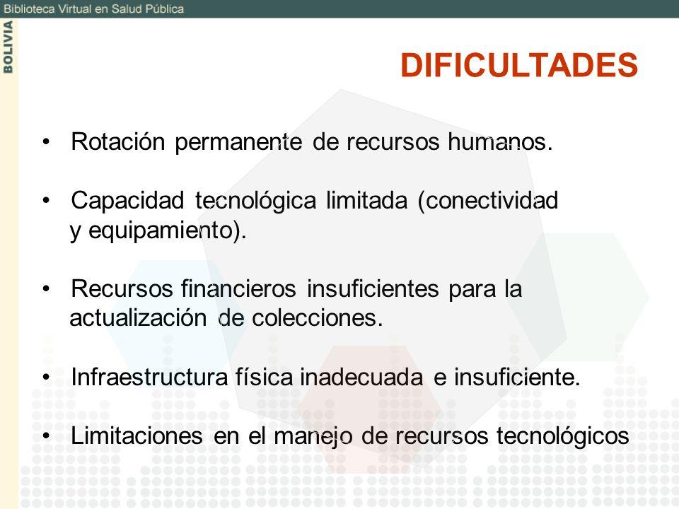 DIFICULTADES Rotación permanente de recursos humanos.