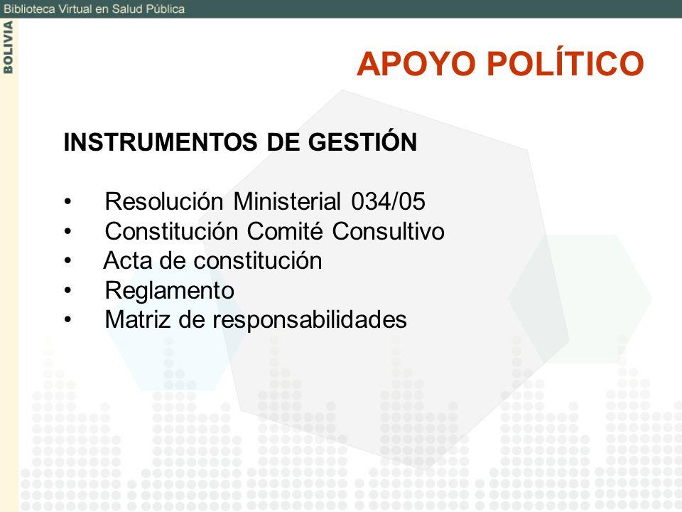 APOYO POLÍTICO INSTRUMENTOS DE GESTIÓN Resolución Ministerial 034/05