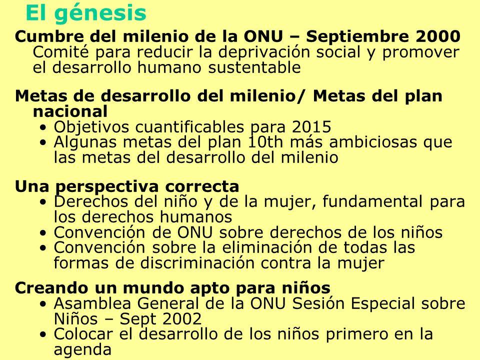 El génesis Cumbre del milenio de la ONU – Septiembre 2000