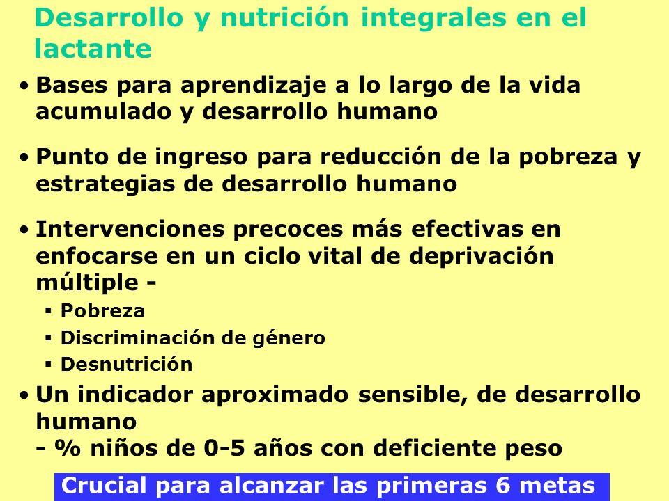 Desarrollo y nutrición integrales en el lactante