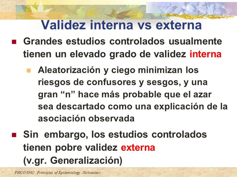 Validez interna vs externa