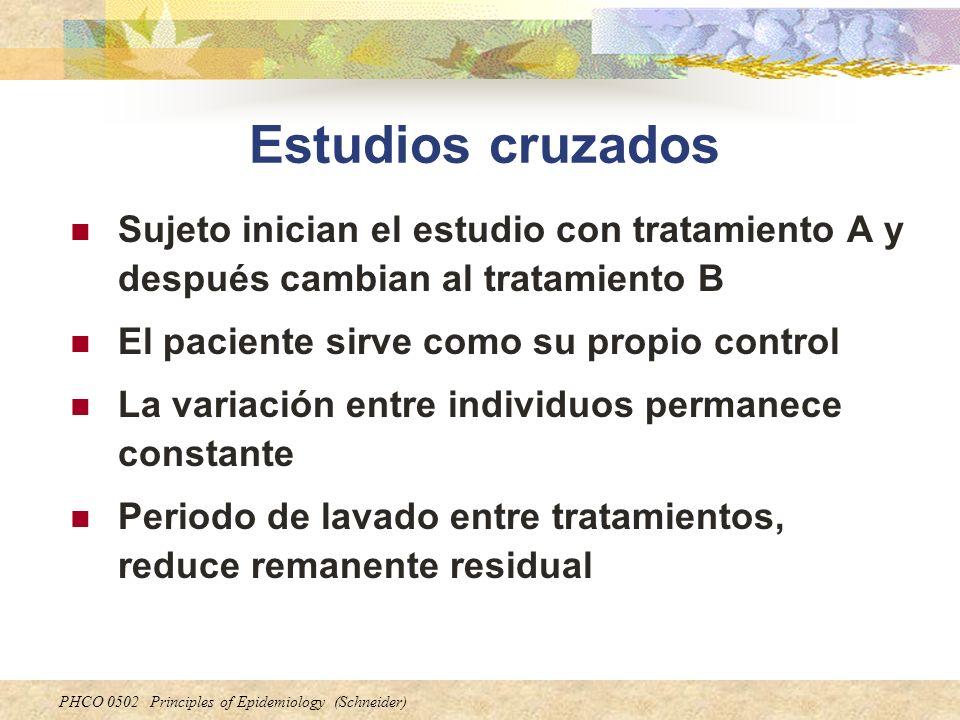 Estudios cruzados Sujeto inician el estudio con tratamiento A y después cambian al tratamiento B. El paciente sirve como su propio control.