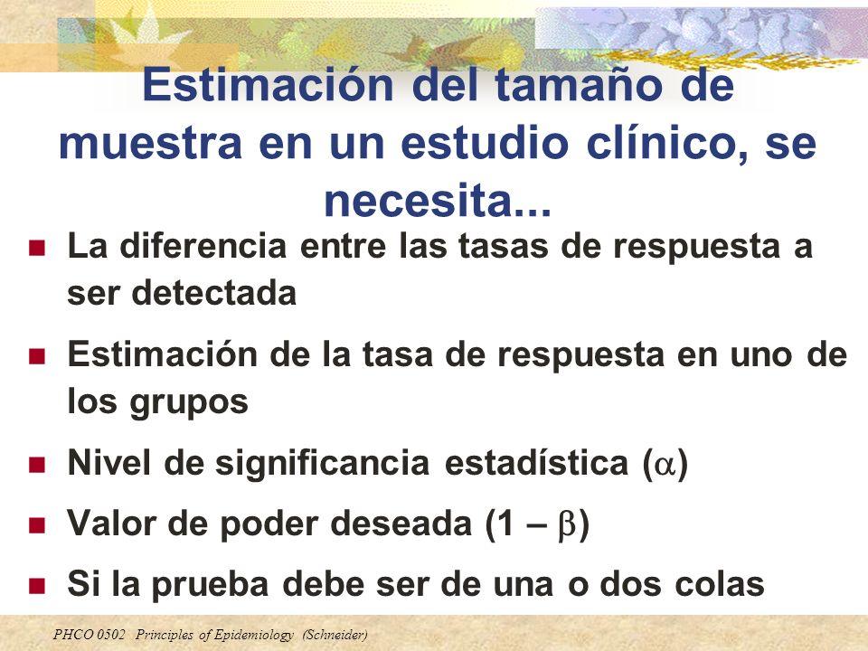 Estimación del tamaño de muestra en un estudio clínico, se necesita...