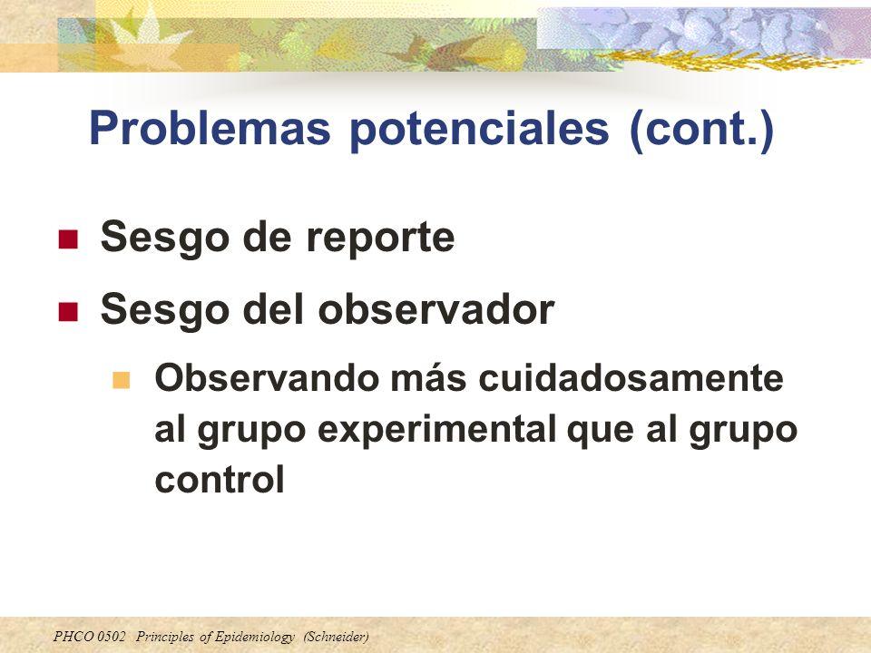 Problemas potenciales (cont.)