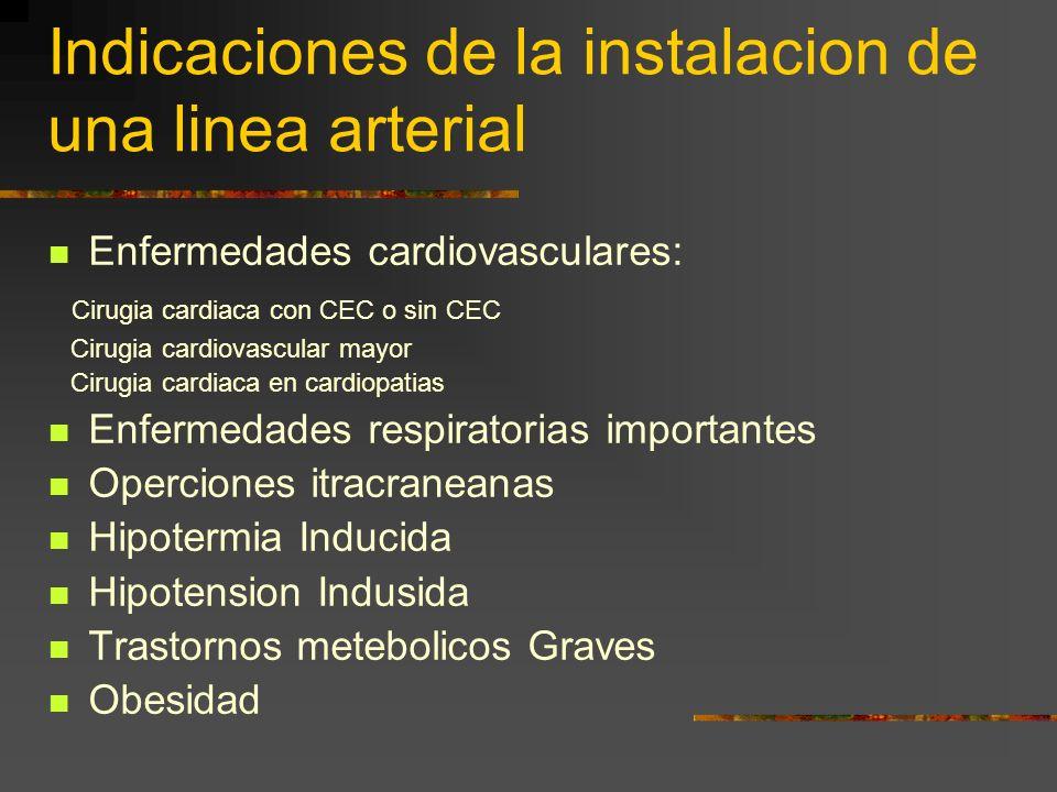 Indicaciones de la instalacion de una linea arterial