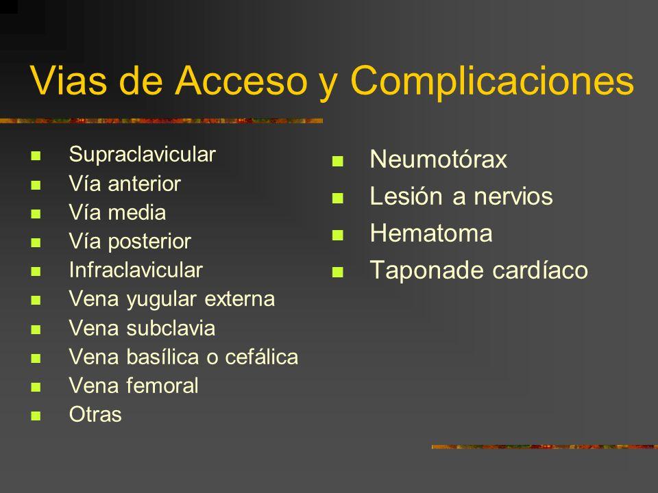 Vias de Acceso y Complicaciones