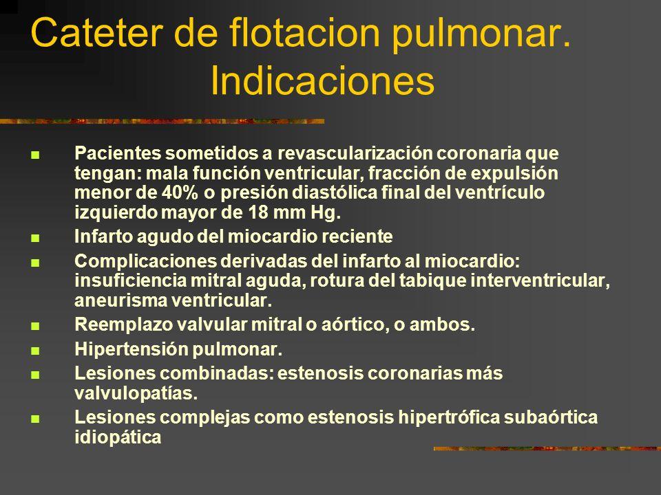 Cateter de flotacion pulmonar. Indicaciones