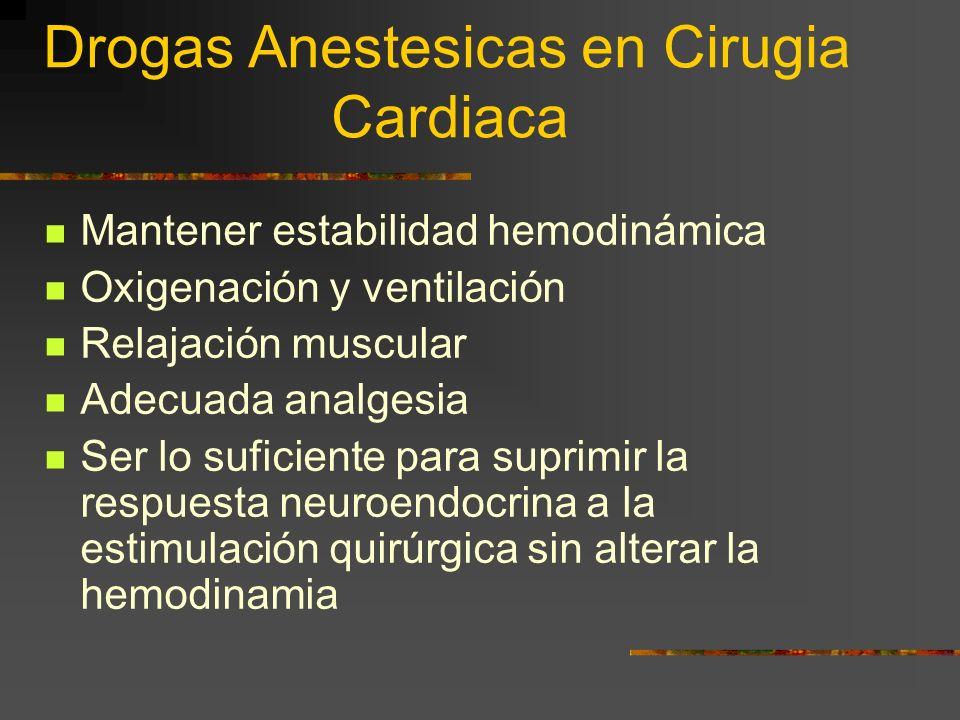 Drogas Anestesicas en Cirugia Cardiaca