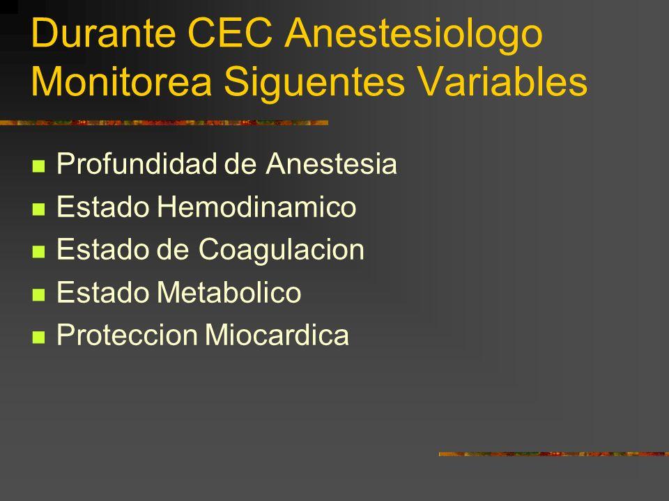 Durante CEC Anestesiologo Monitorea Siguentes Variables