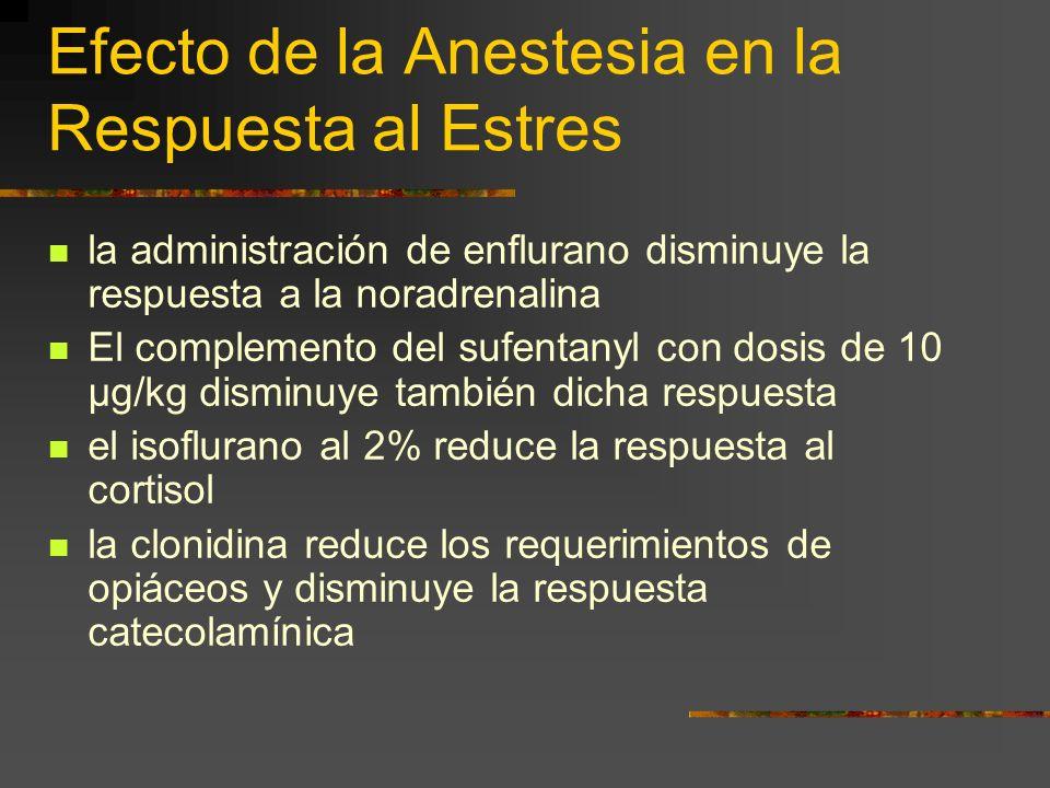 Efecto de la Anestesia en la Respuesta al Estres