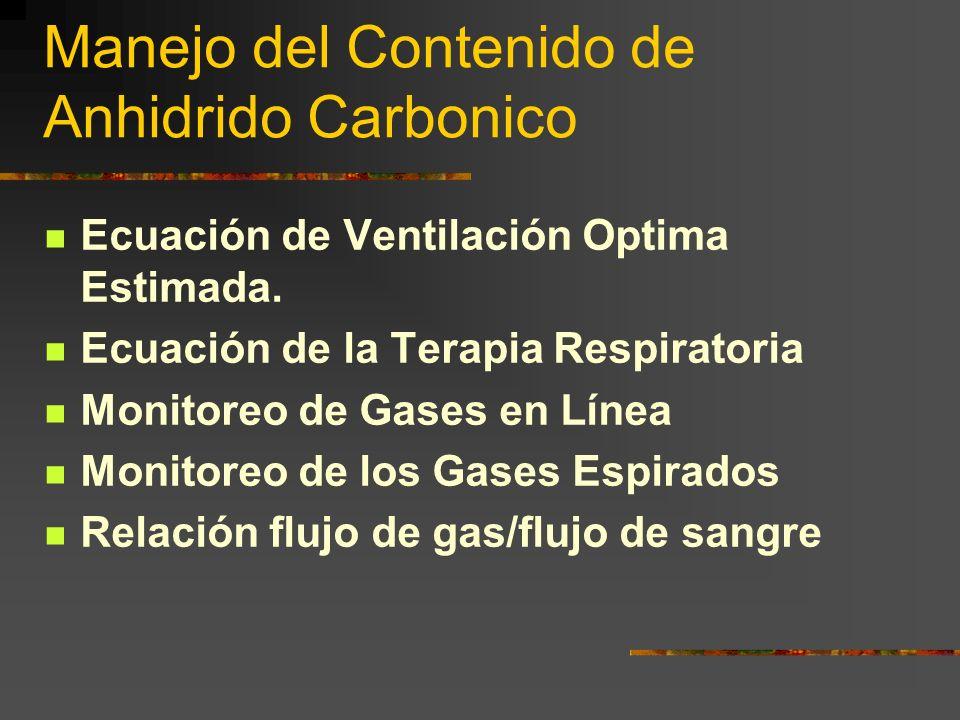 Manejo del Contenido de Anhidrido Carbonico