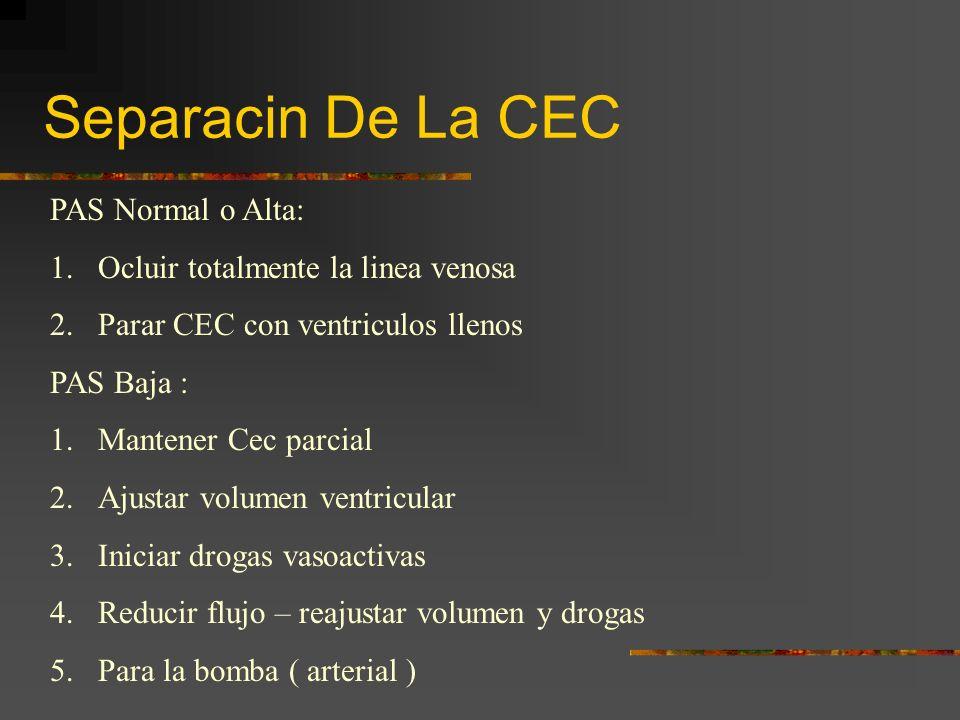 Separacin De La CEC PAS Normal o Alta: