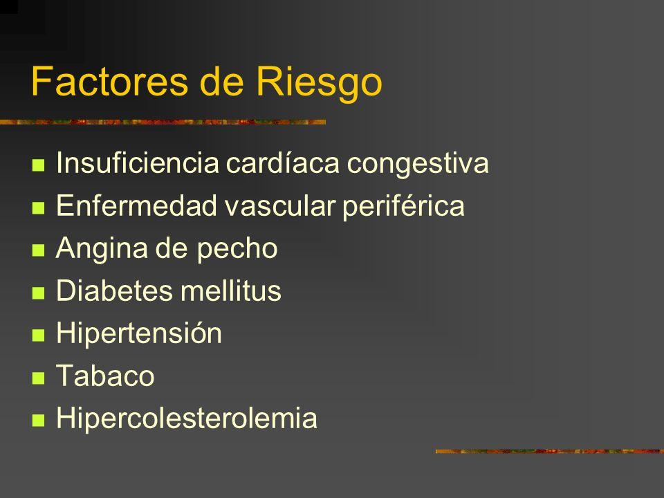 Factores de Riesgo Insuficiencia cardíaca congestiva