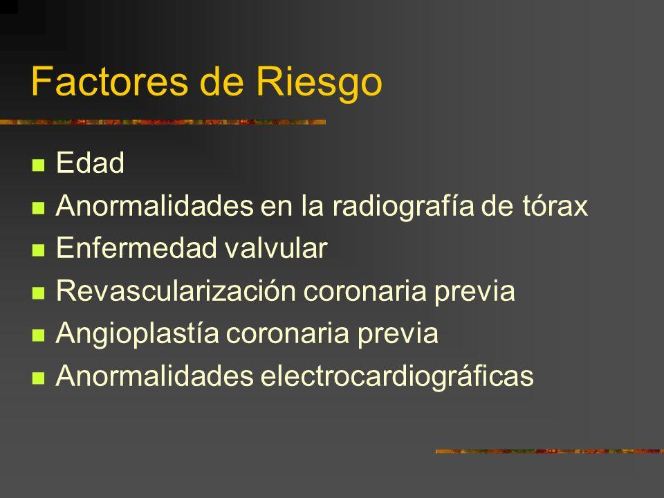Factores de Riesgo Edad Anormalidades en la radiografía de tórax