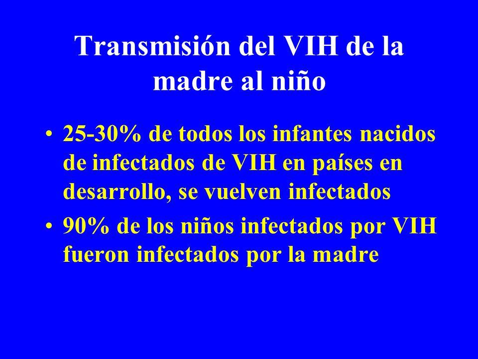 Transmisión del VIH de la madre al niño